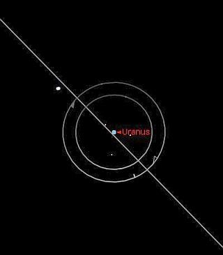 Urano e seus satélites visto da Terra em 1781