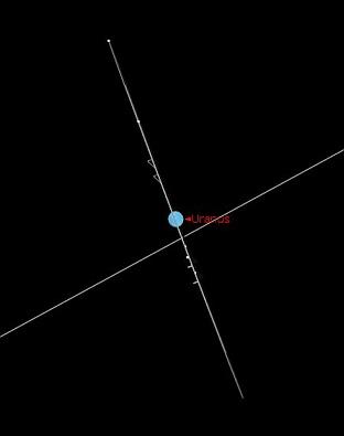 Urano e seus satélites visto da Terra em 1798