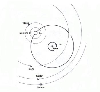 Sistema cosmológico de Tycho Brahe